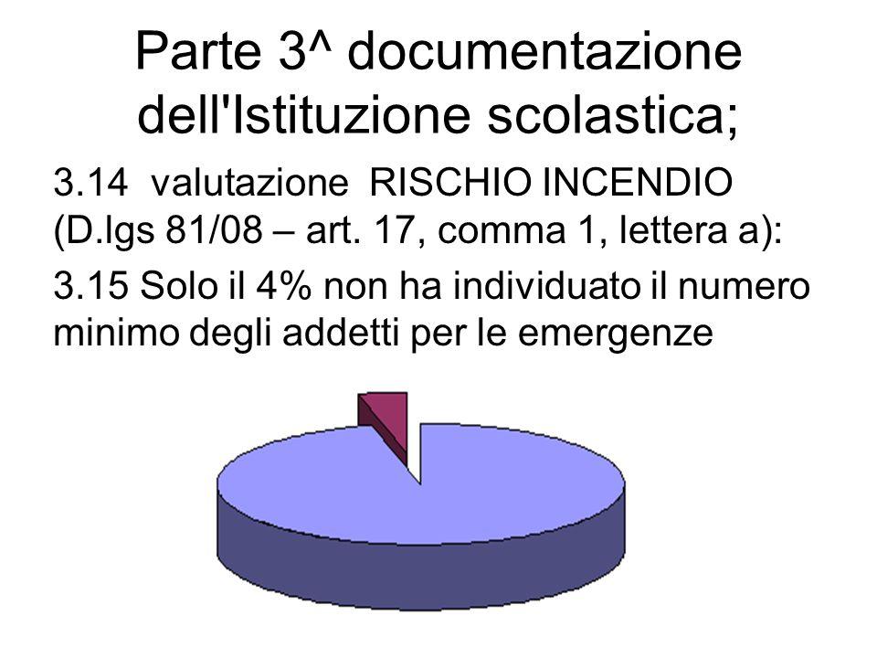 Parte 3^ documentazione dell Istituzione scolastica;