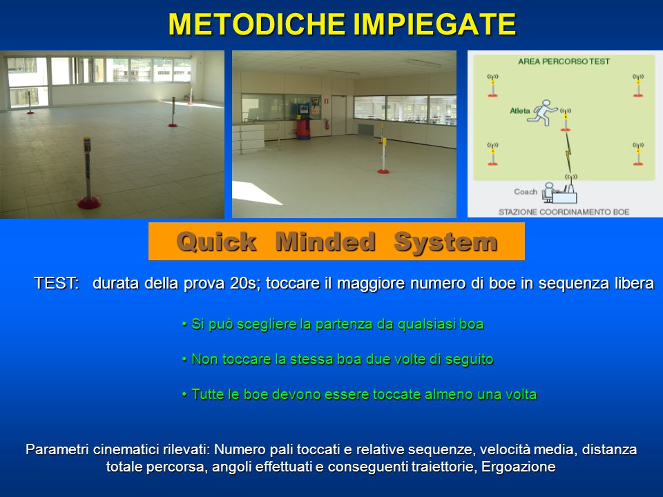 METODICHE IMPIEGATE Quick Minded System