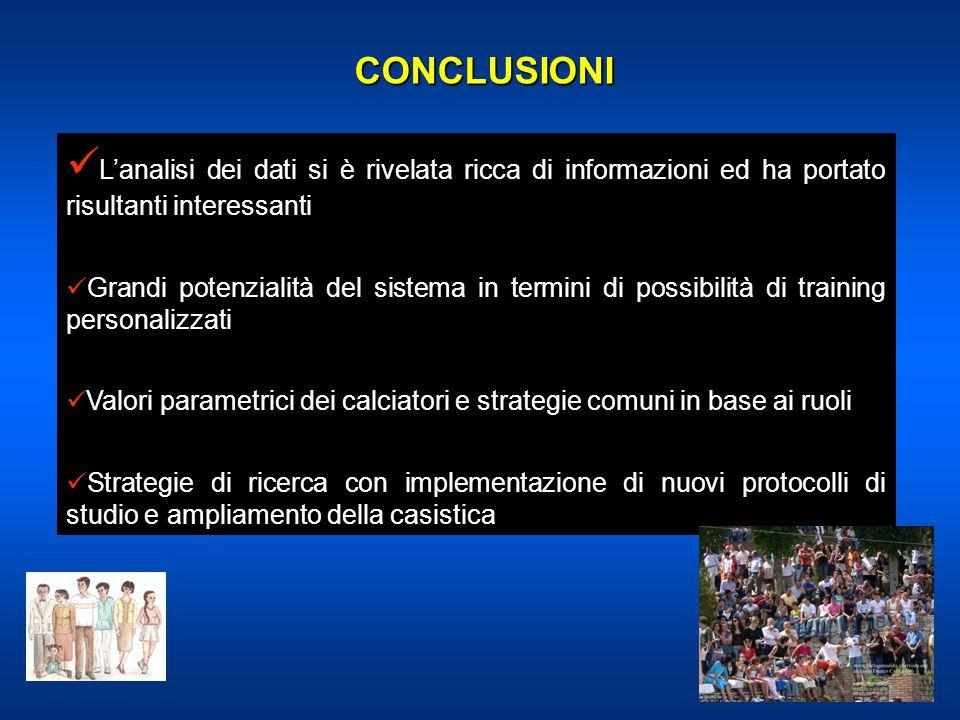 CONCLUSIONI L'analisi dei dati si è rivelata ricca di informazioni ed ha portato risultanti interessanti.