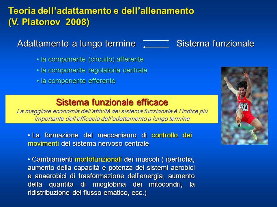 Teoria dell'adattamento e dell'allenamento (V. Platonov 2008)