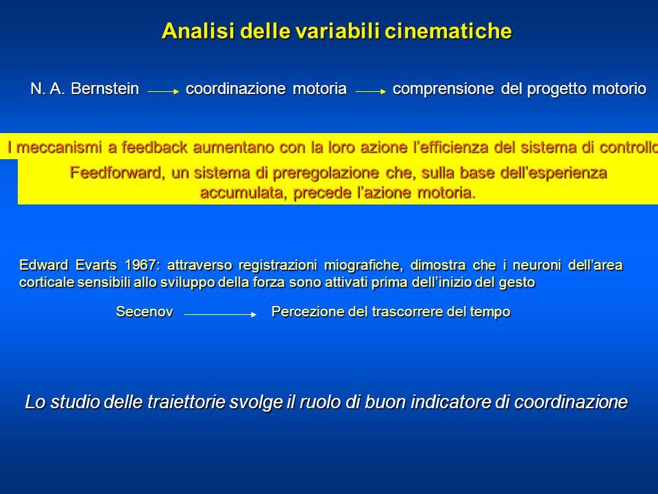 Analisi delle variabili cinematiche