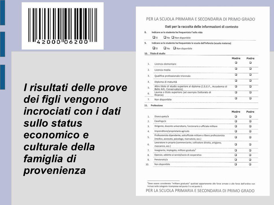 I risultati delle prove dei figli vengono incrociati con i dati sullo status economico e culturale della famiglia di provenienza