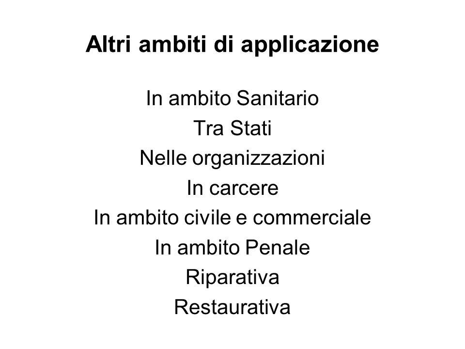 Altri ambiti di applicazione