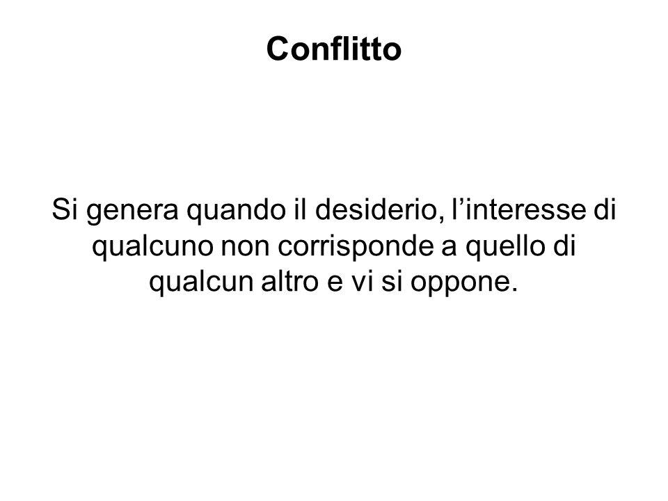 Conflitto Si genera quando il desiderio, l'interesse di qualcuno non corrisponde a quello di qualcun altro e vi si oppone.