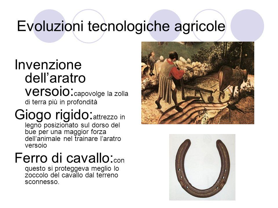 Evoluzioni tecnologiche agricole