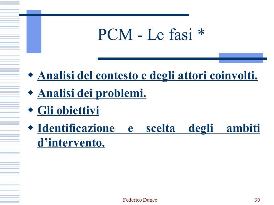 PCM - Le fasi * Analisi del contesto e degli attori coinvolti.