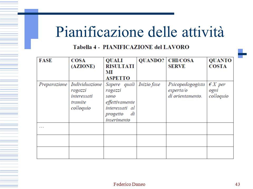 progettazione sociale ed europea per le associazioni non
