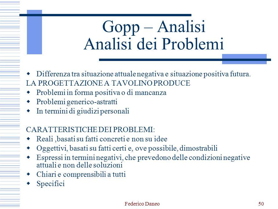 Gopp – Analisi Analisi dei Problemi