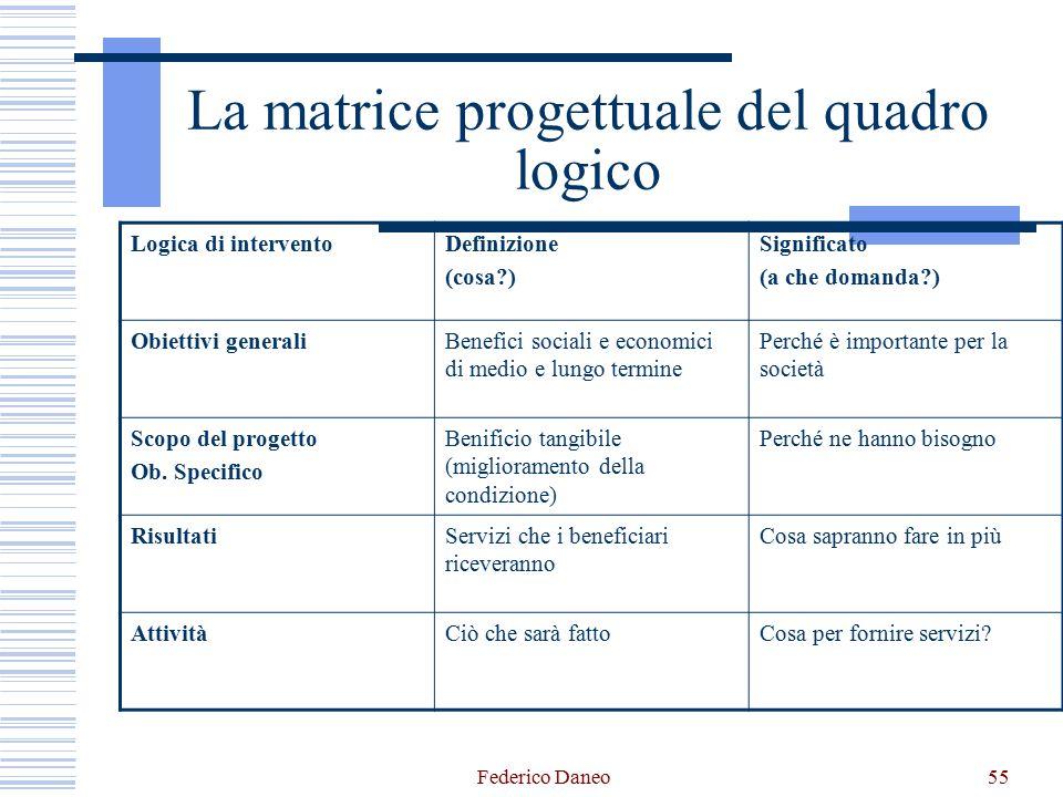La matrice progettuale del quadro logico