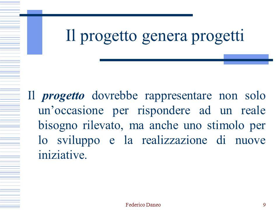 Il progetto genera progetti