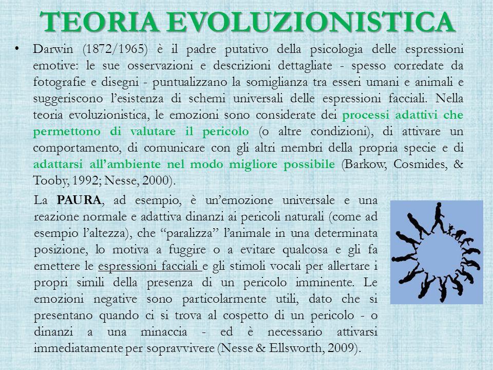 TEORIA EVOLUZIONISTICA