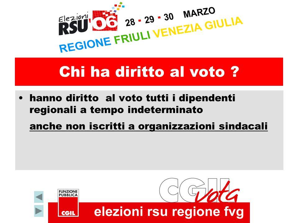 Chi ha diritto al voto anche non iscritti a organizzazioni sindacali