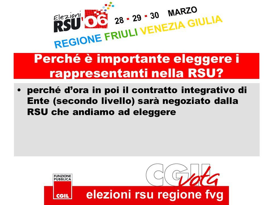 Perché è importante eleggere i rappresentanti nella RSU