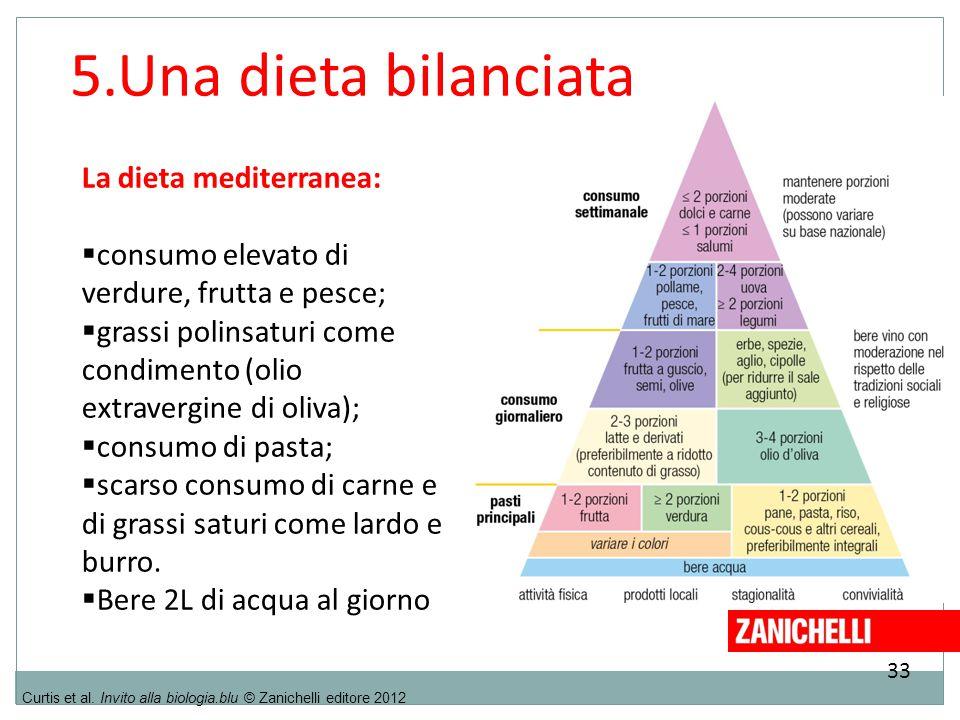 5.Una dieta bilanciata La dieta mediterranea: