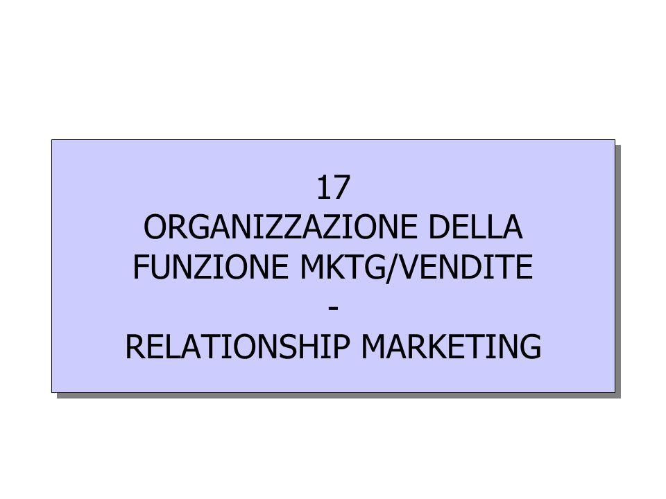 17 ORGANIZZAZIONE DELLA FUNZIONE MKTG/VENDITE - RELATIONSHIP MARKETING