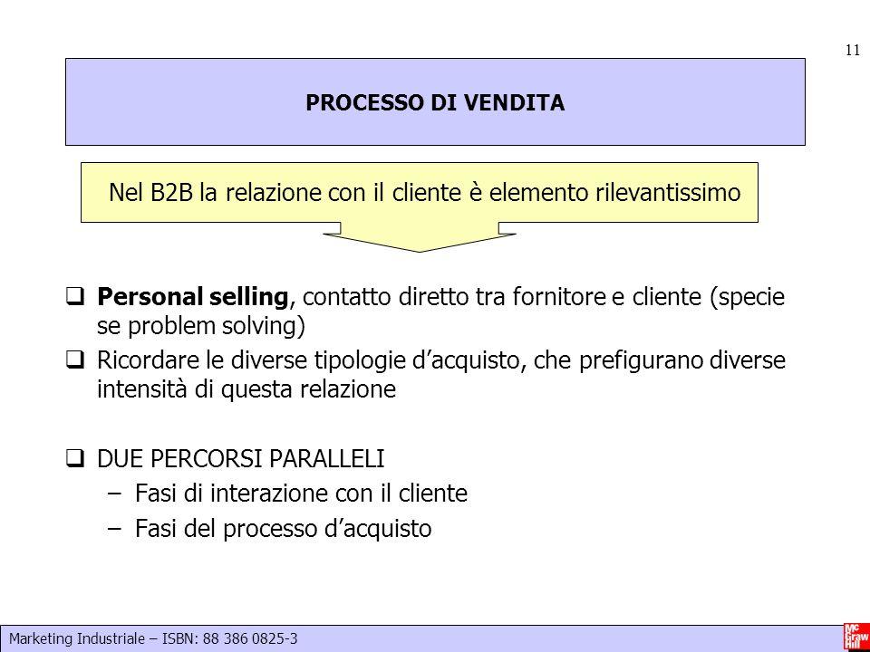Nel B2B la relazione con il cliente è elemento rilevantissimo