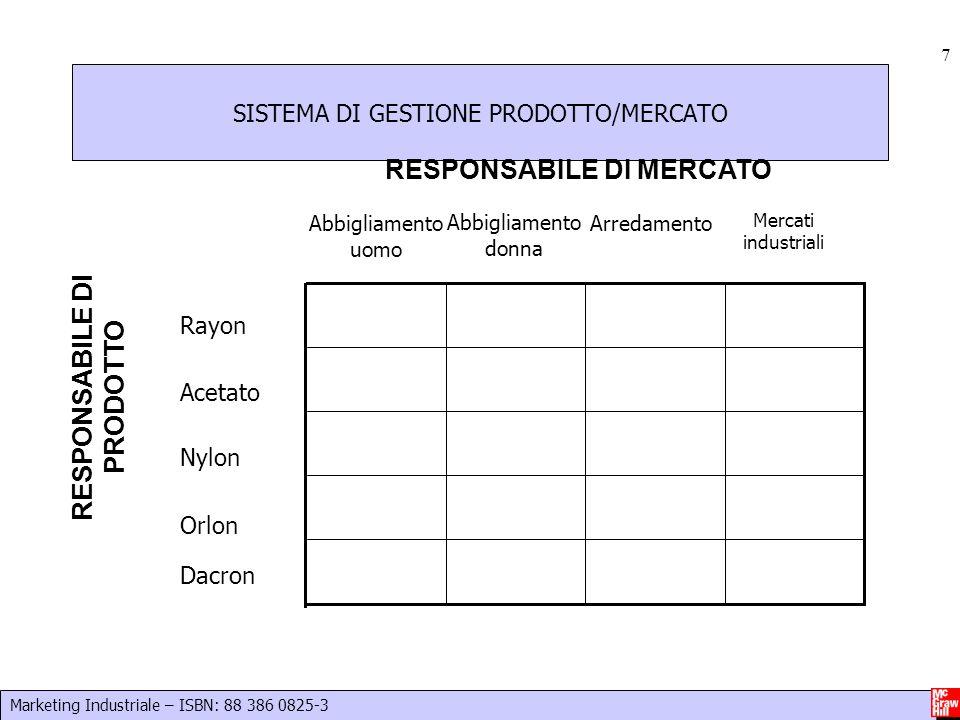 SISTEMA DI GESTIONE PRODOTTO/MERCATO