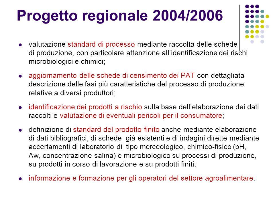 Progetto regionale 2004/2006