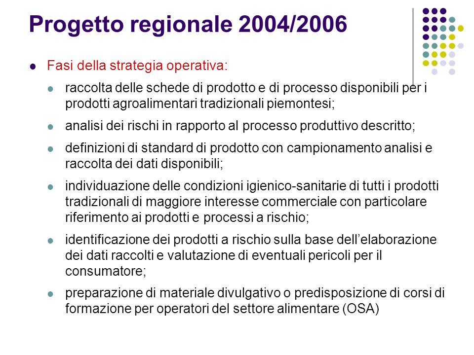 Progetto regionale 2004/2006 Fasi della strategia operativa: