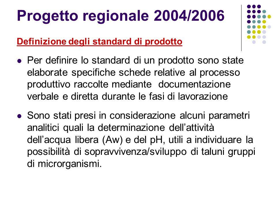 Progetto regionale 2004/2006 Definizione degli standard di prodotto.