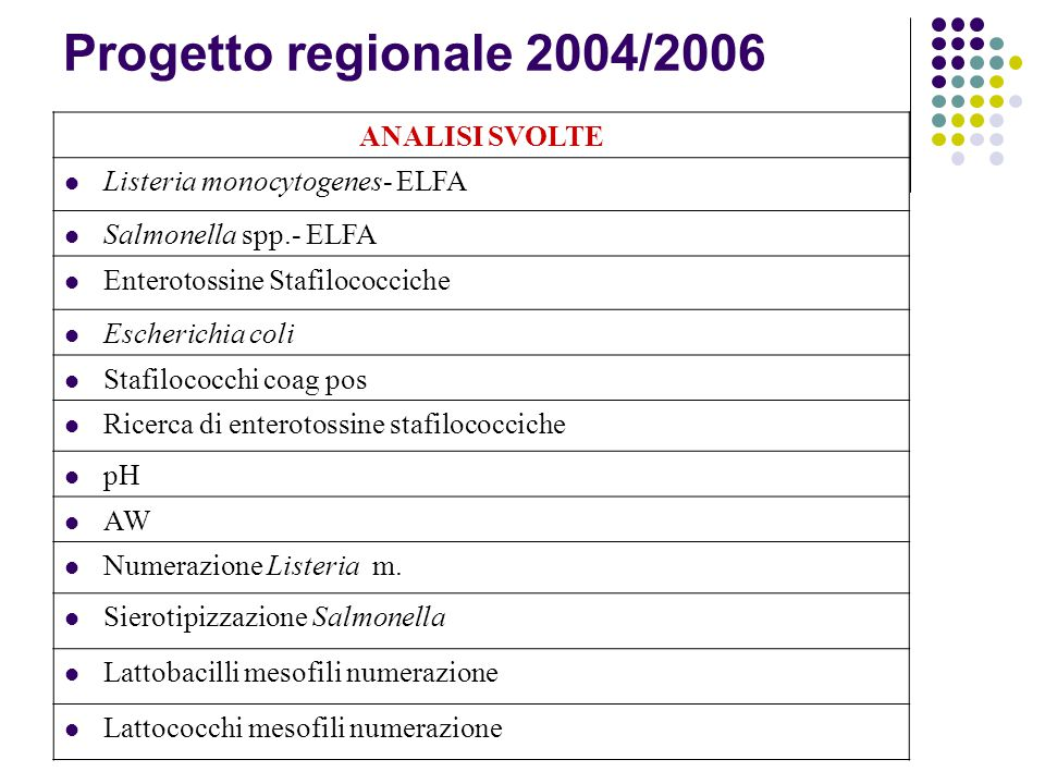Progetto regionale 2004/2006 ANALISI SVOLTE