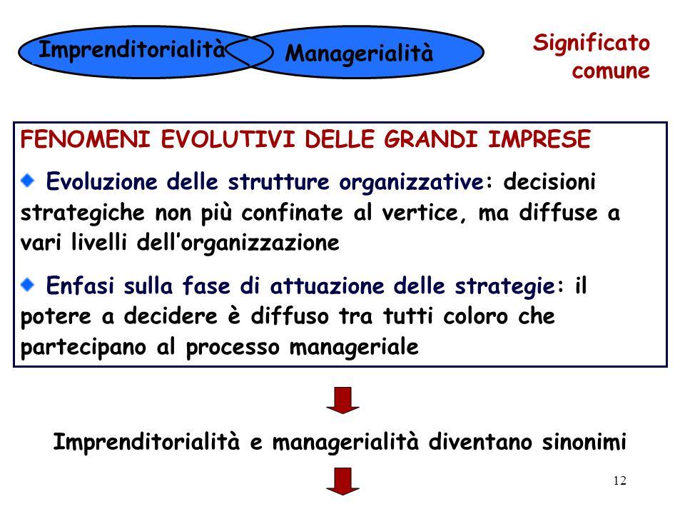Imprenditorialità e managerialità diventano sinonimi