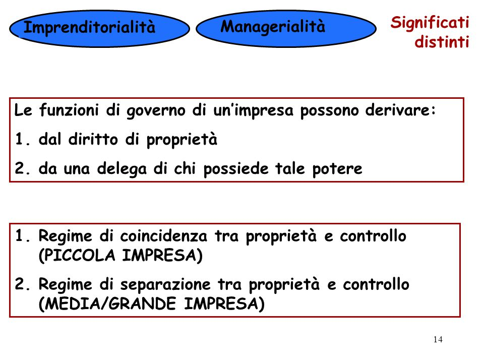 Significati distinti Managerialità. Imprenditorialità. Le funzioni di governo di un'impresa possono derivare: