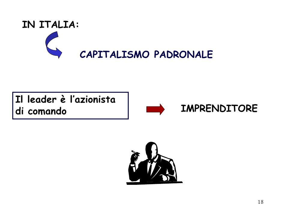 IN ITALIA: CAPITALISMO PADRONALE Il leader è l'azionista di comando IMPRENDITORE