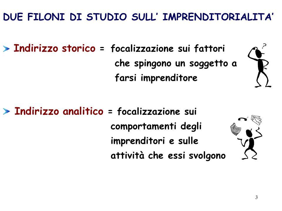 DUE FILONI DI STUDIO SULL' IMPRENDITORIALITA'