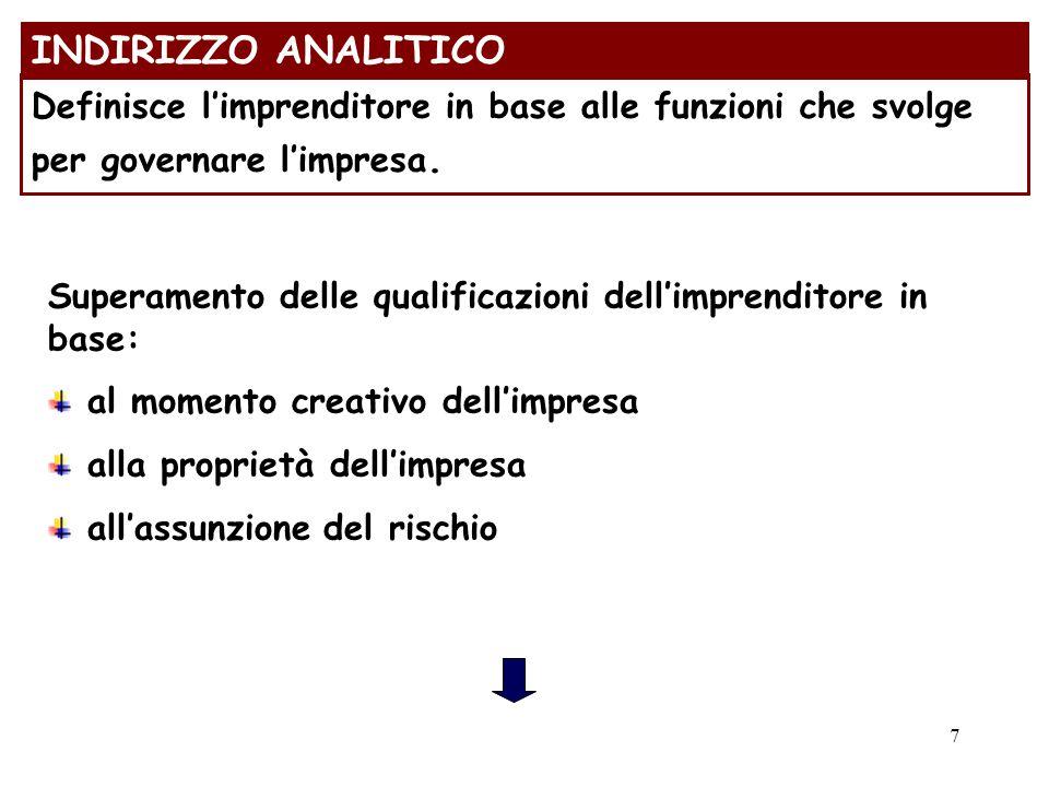 INDIRIZZO ANALITICO Definisce l'imprenditore in base alle funzioni che svolge per governare l'impresa.