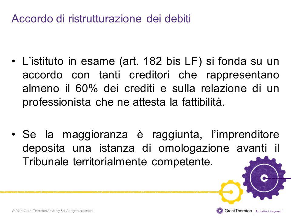 Accordo di ristrutturazione dei debiti