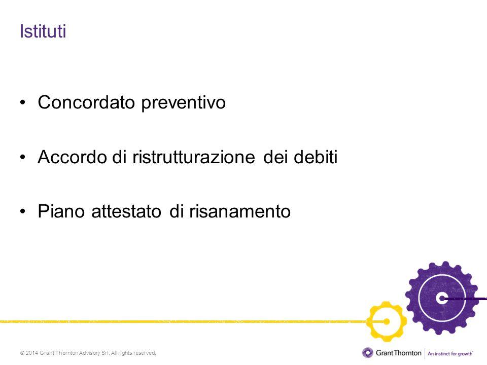 Istituti Concordato preventivo. Accordo di ristrutturazione dei debiti.