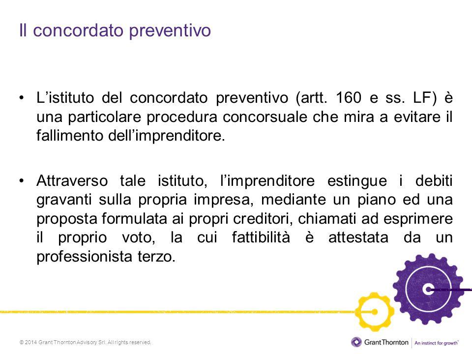 Il concordato preventivo