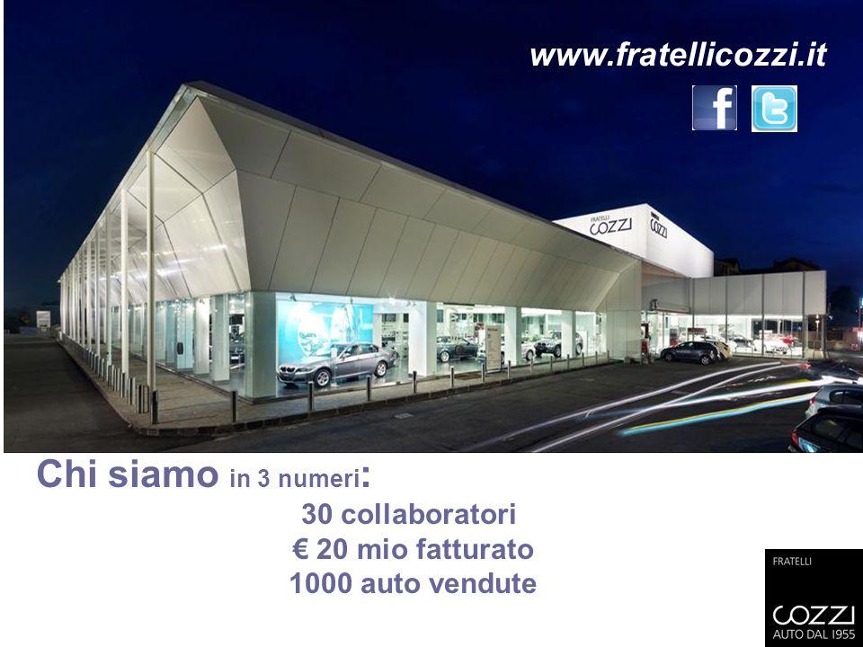 Chi siamo in 3 numeri: www.fratellicozzi.it 30 collaboratori