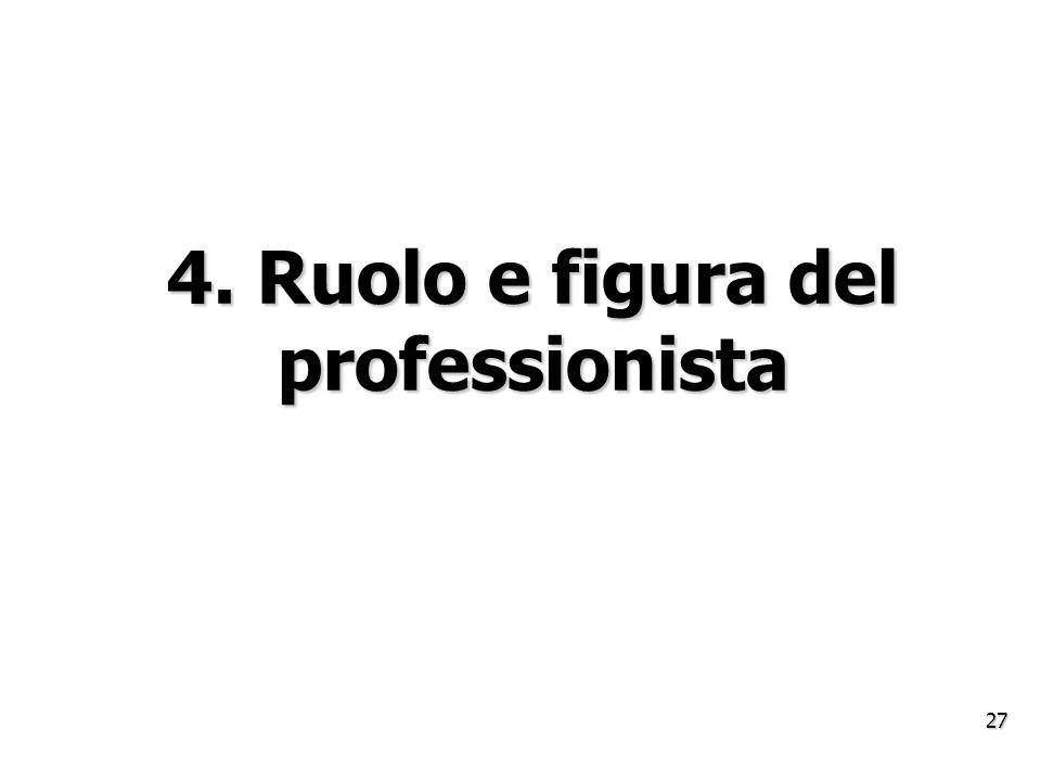 4. Ruolo e figura del professionista