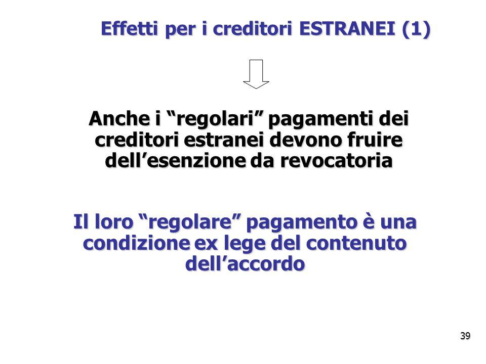 Effetti per i creditori ESTRANEI (1)