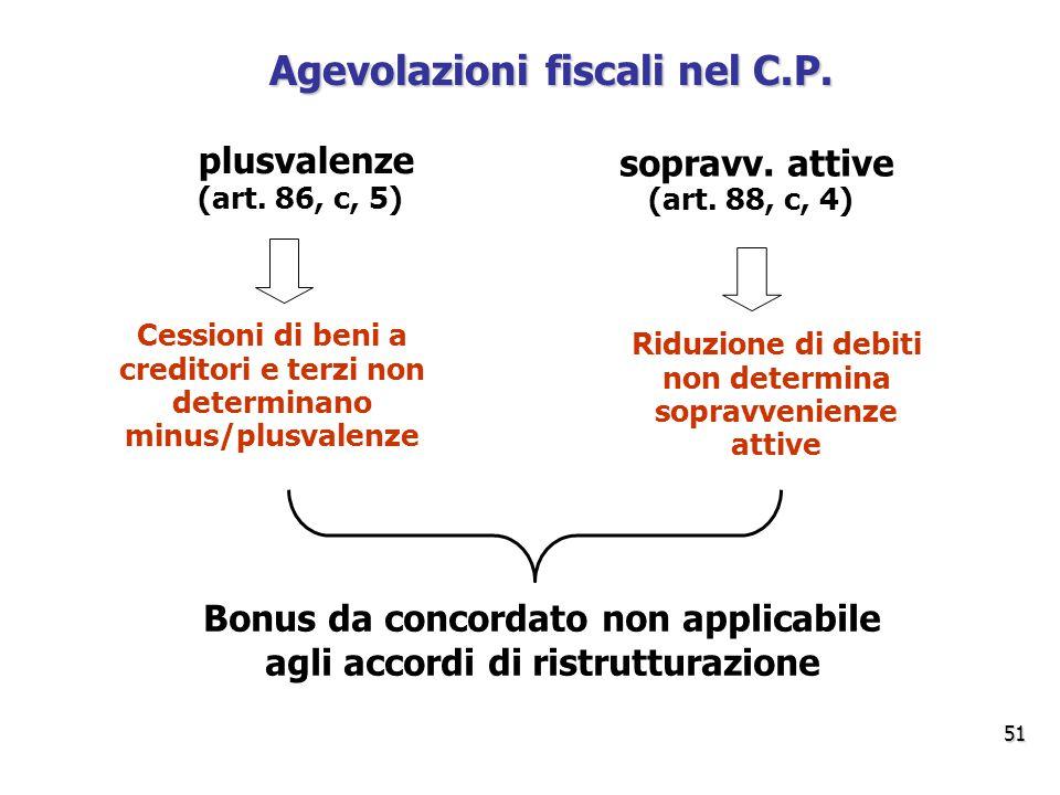 plusvalenze Agevolazioni fiscali nel C.P. sopravv. attive