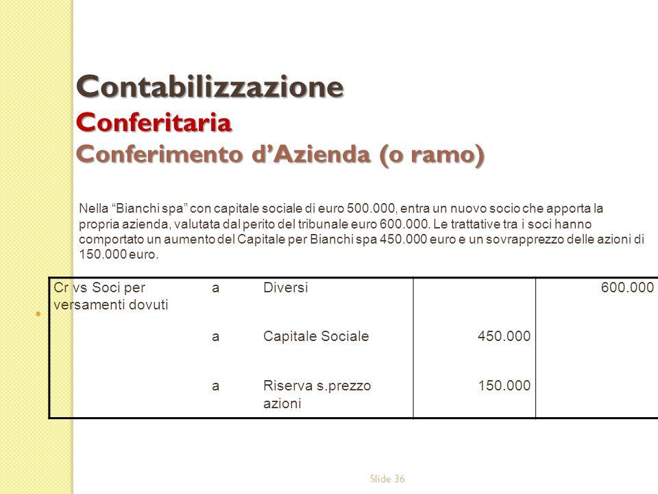 Contabilizzazione Conferitaria Conferimento d'Azienda (o ramo)