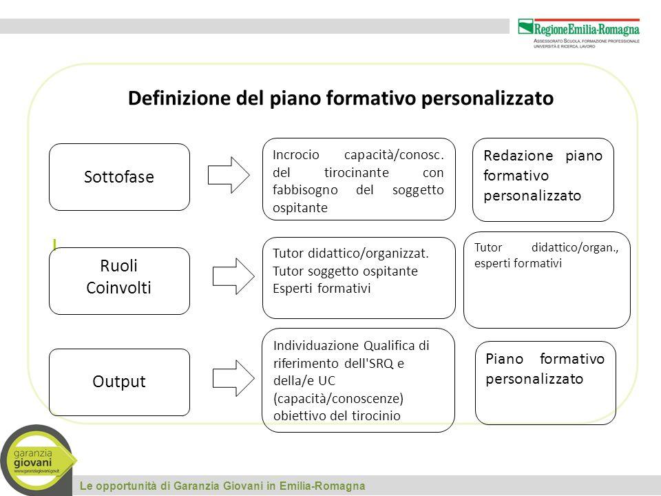 Definizione del piano formativo personalizzato