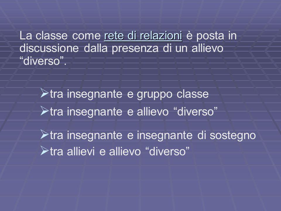 La classe come rete di relazioni è posta in discussione dalla presenza di un allievo diverso .