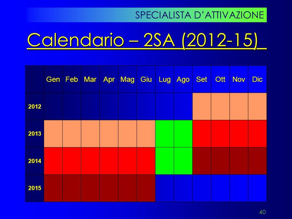 Calendario – 2SA (2012-15) SPECIALISTA D'ATTIVAZIONE Gen Feb Mar Apr