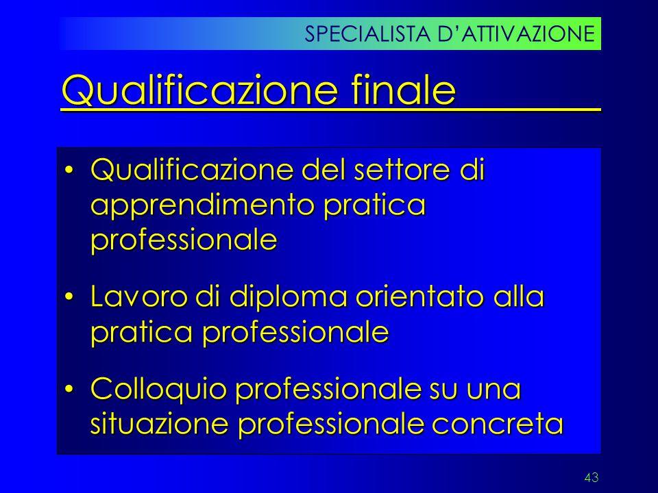 Qualificazione finale