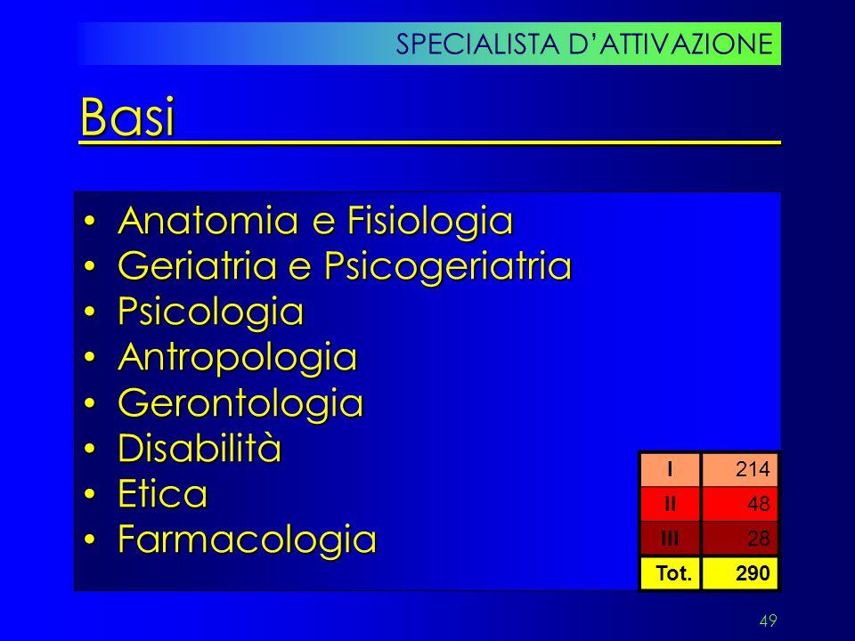 Basi Anatomia e Fisiologia Geriatria e Psicogeriatria Psicologia
