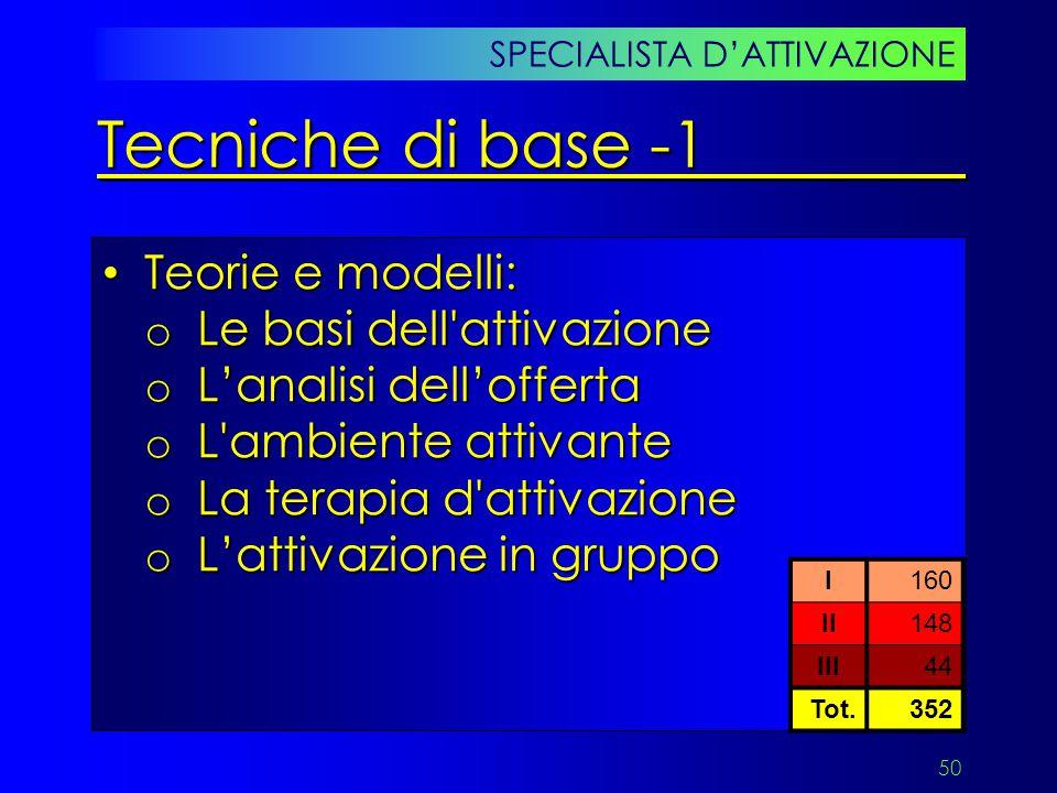 Tecniche di base -1 Teorie e modelli: Le basi dell attivazione