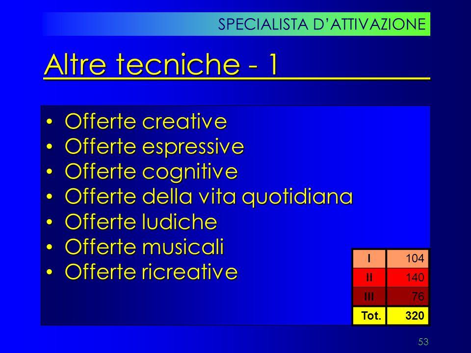 Altre tecniche - 1 Offerte creative Offerte espressive