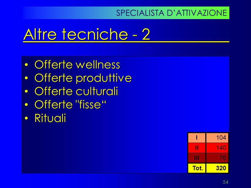 Altre tecniche - 2 Offerte wellness Offerte produttive