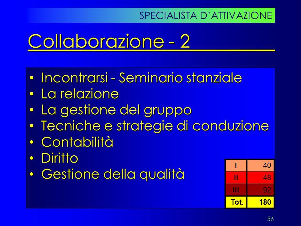 Collaborazione - 2 Incontrarsi - Seminario stanziale La relazione