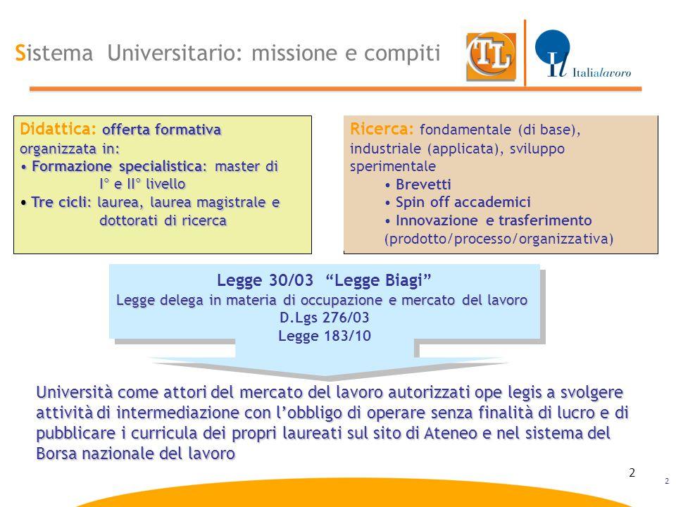 Sistema Universitario: missione e compiti