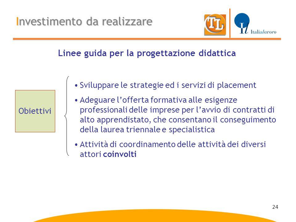 Linee guida per la progettazione didattica
