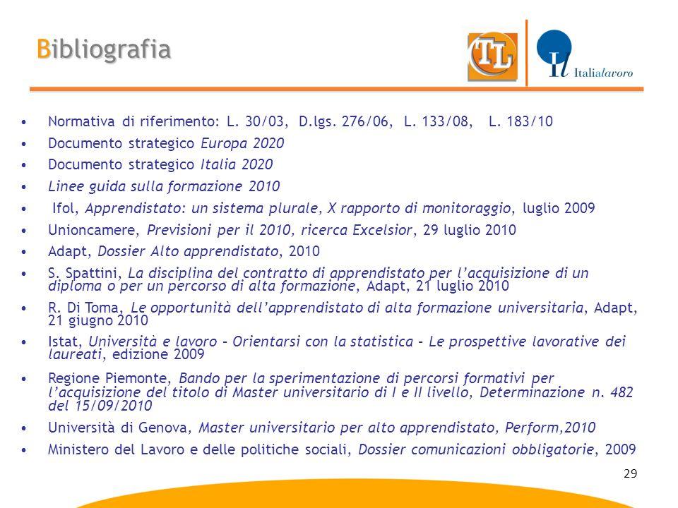 Bibliografia Normativa di riferimento: L. 30/03, D.lgs. 276/06, L. 133/08, L. 183/10. Documento strategico Europa 2020.